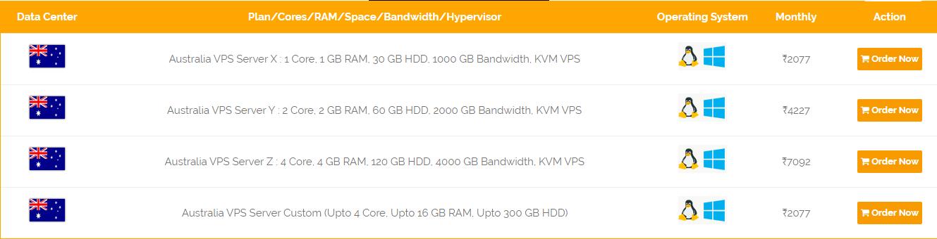 Australia VPS Server Hosting Plans